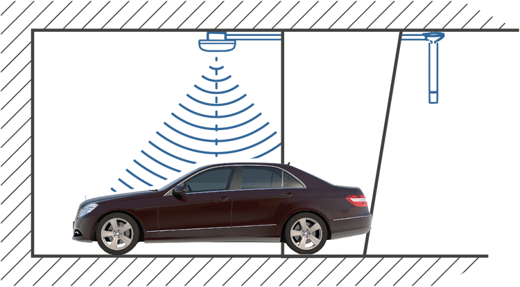 Schick Electronic - Signals before parking space + Sensor above the vehicle