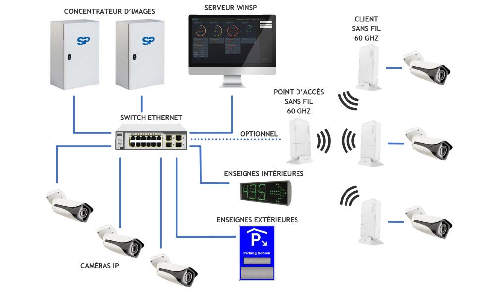 Système de guidage à la place avec détection basée sur l'intelligence artificielle